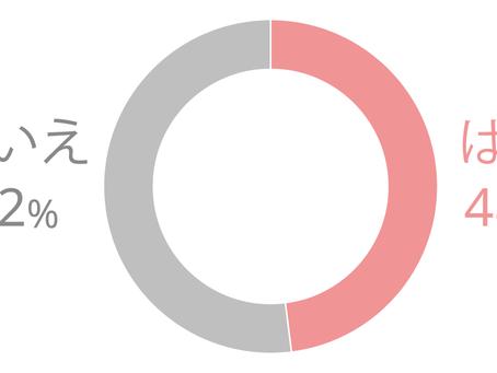 いろいろなグラフ メジャー編