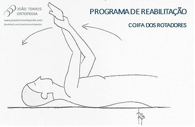 Protocolo Reabilitação Coifa dos Rotador