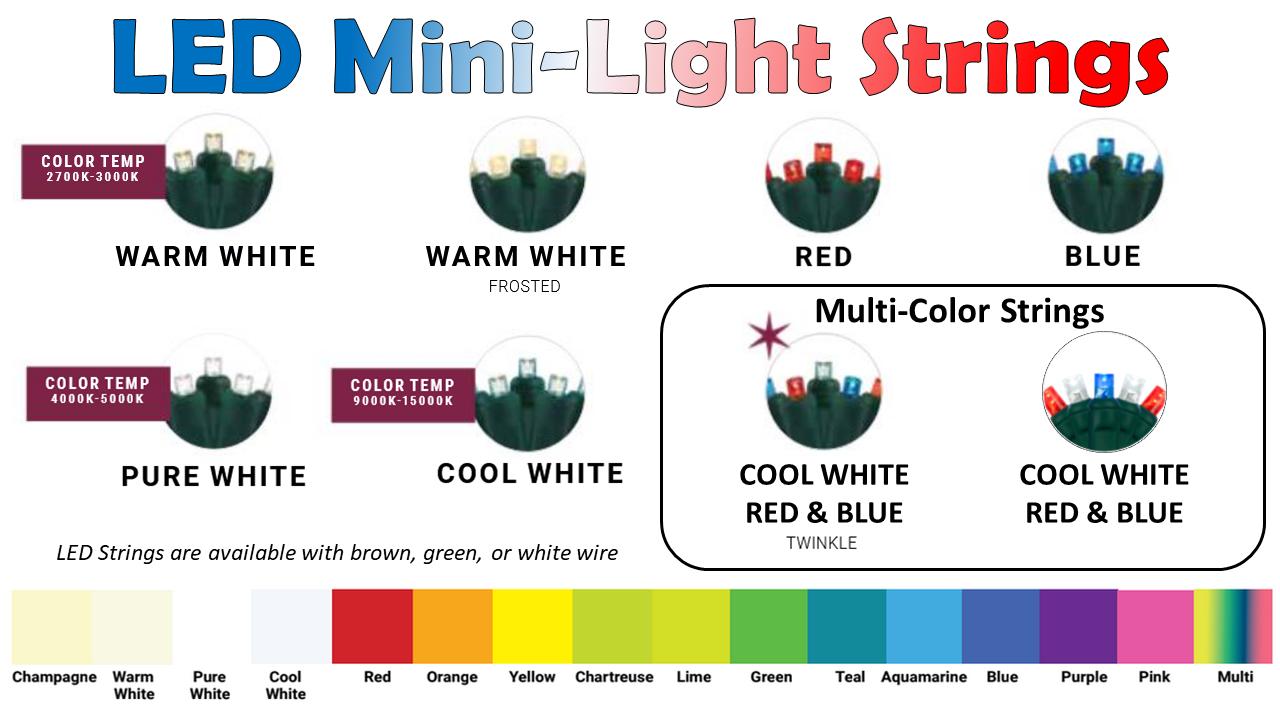 LED Mini Lights
