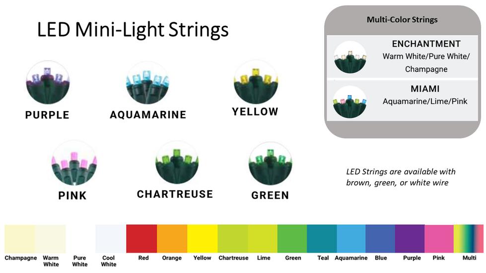 LED Mini-Light Strings