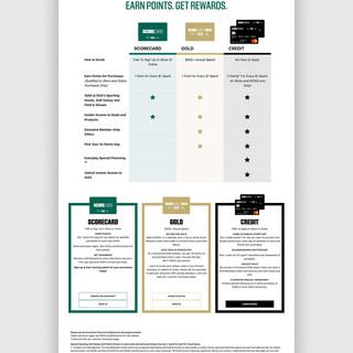 Score Rewards Benefits Charts