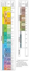 USGS fact sheet