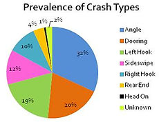 Dooring-accidents-Statistical-Bicycle-cr