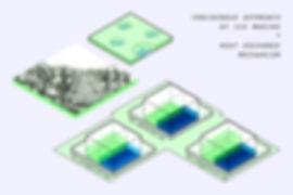 32F_Indigenous Approach_Heat Exchange Mechanism