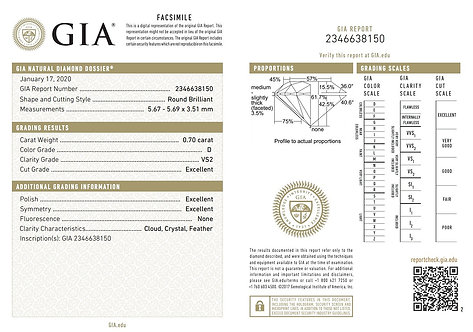 GIA 0.70ct D VS2