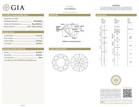 GIA 1.34ct D FLAWLESS