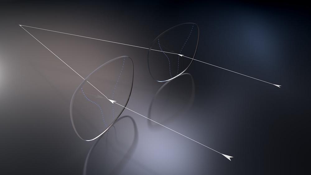 Synchroneyes Technology