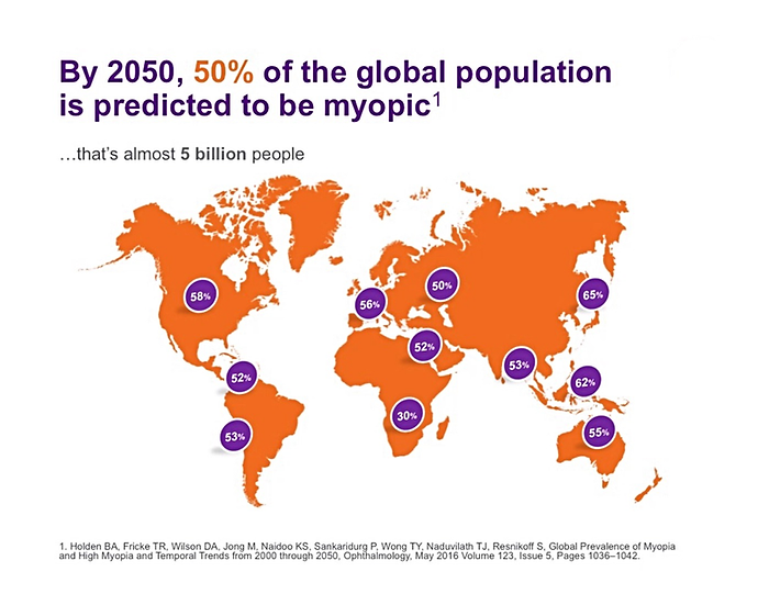 5 billion myopia in 2050.png