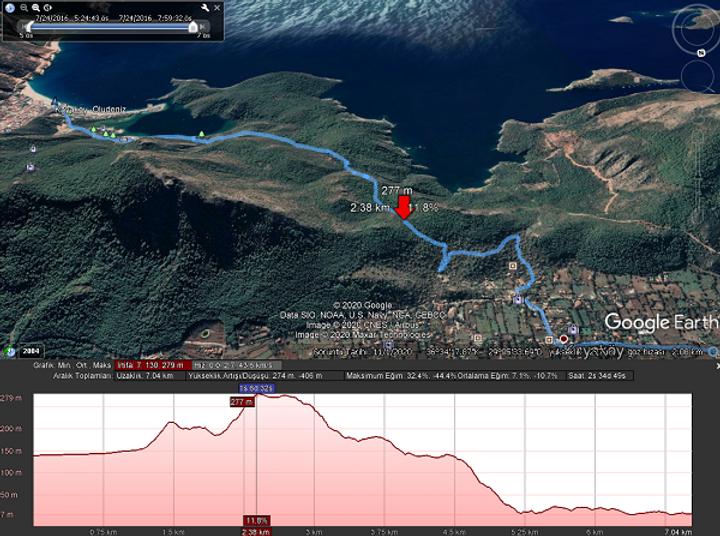 Kayakoy-Oludeniz Trek map.png