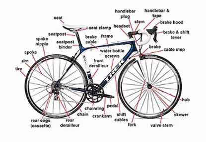 Bike parts.webp