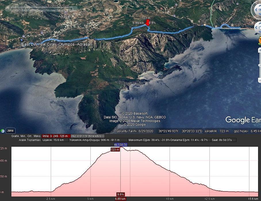 Çıralı - Adrasan Google earth.jpg