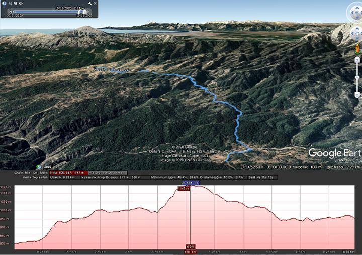 St Paul Trail Kestanelik - Selge Map.png