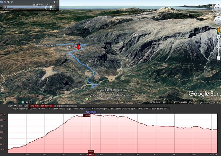 St Paul Trail kasimlar - Kesme Map.png