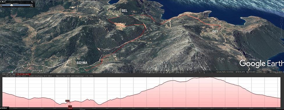 Lycian Way map from Gey to Sidyma via Bel