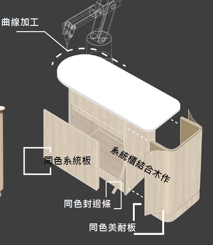 系統櫃結合木作 系統板木作 木心板美耐板