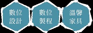 0_官網-製程.png