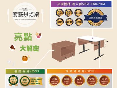嘖嘖募資平台x「無心廚藝烘焙桌」亮點大解密