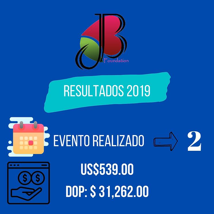 Resultados 2019.png