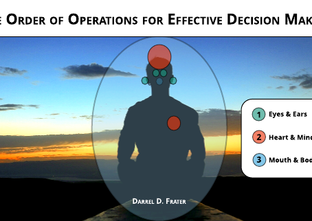 The Order of Operations for Effective Decision Making