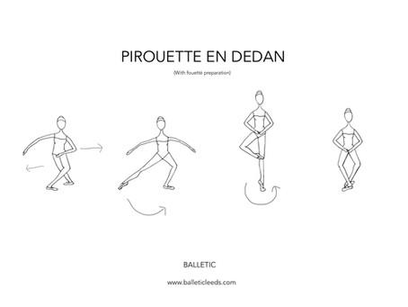 PIROUETTE EN DEDAN (with fouetté preparation)