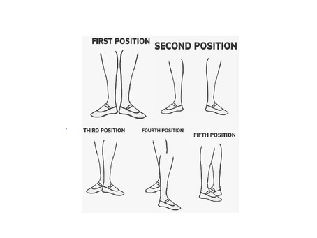 THE POSITIONS OF THE FEET.
