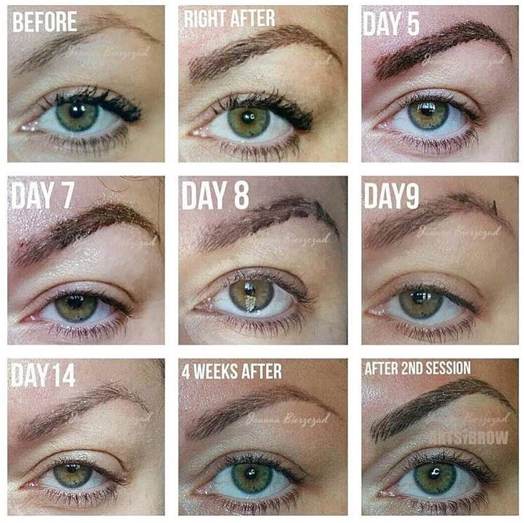 Microblading Permanent Makeup Aftercare Microblading Training