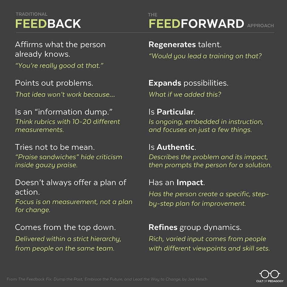 feedback v feedforward.png