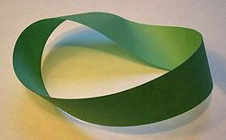 250px-Möbius_strip.jpg