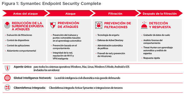 Endpoint-SecurityIMAGES-1.jpg