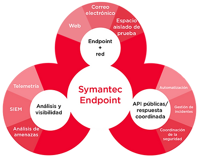 Endpoint-SecurityIMAGES-4.png