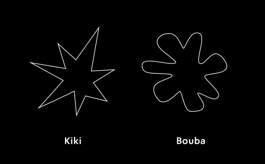 אפקט בובה/קיקי (וולפגנג קוהלר, 1929). תיאוריה זו של פסיכולוגיית הגשטאלט הובילה לאפיון הצורני של האבסטרקט.