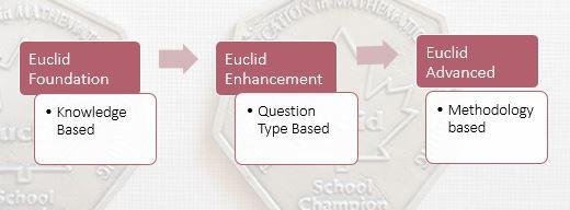 euclid class.JPG
