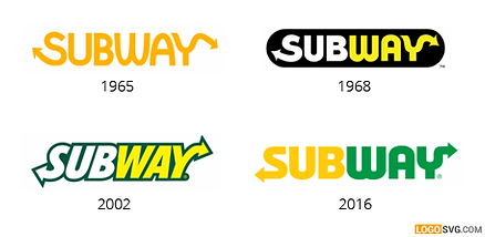 Subway logo evolution