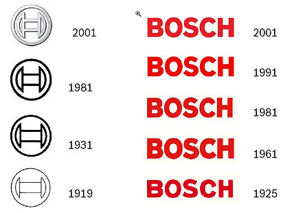 Bosch logo evolution