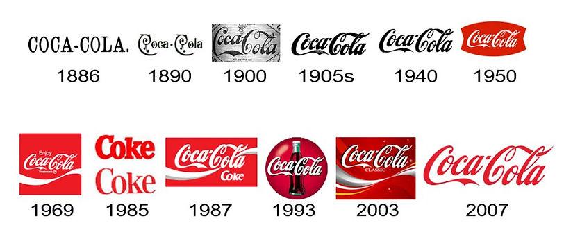 Coca Cola logo evolution