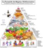 pyramide Reg Med.jpg