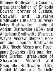 Dodridge Ethelbert Brathwaite