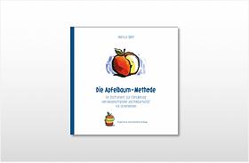 Apfelbaum Methode Marcus Splitt.png