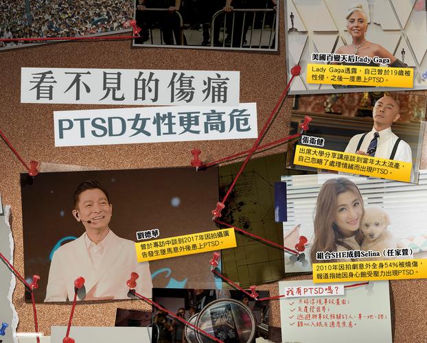 【專題】不見的傷痛 PTSD女性更高危
