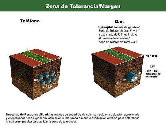 Tolerance Zone-Margin SPAN.png