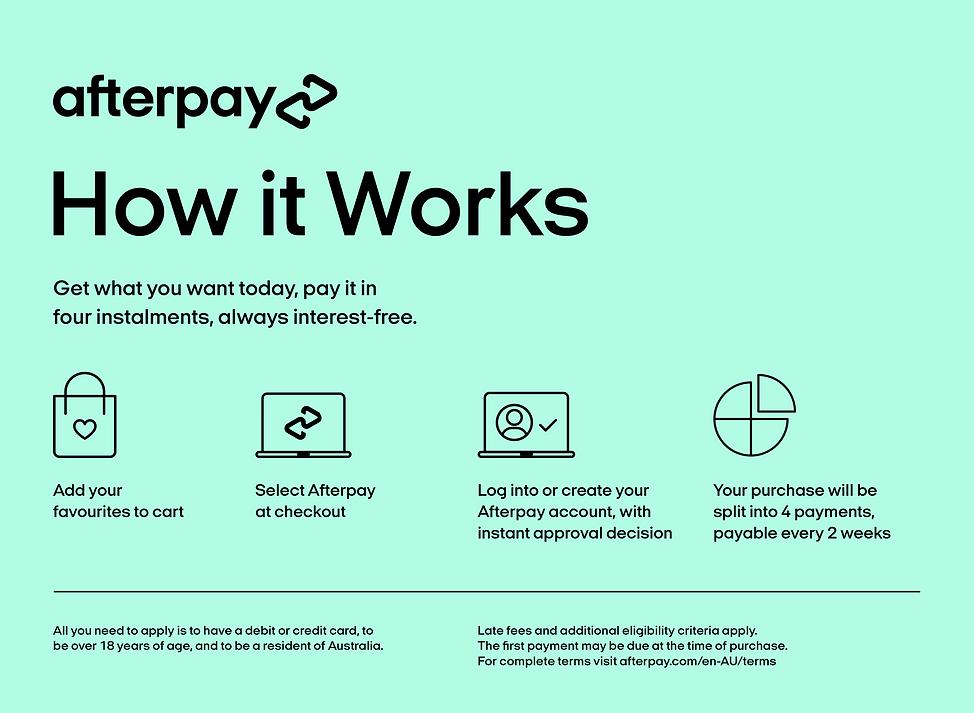 Afterpay_AU_HowitWorks_Desktop_Mint@3x.p