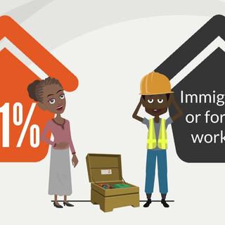 Animation of a survey outcome