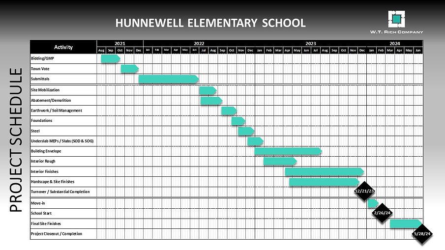 Hunnewell Construction Schedule.JPG