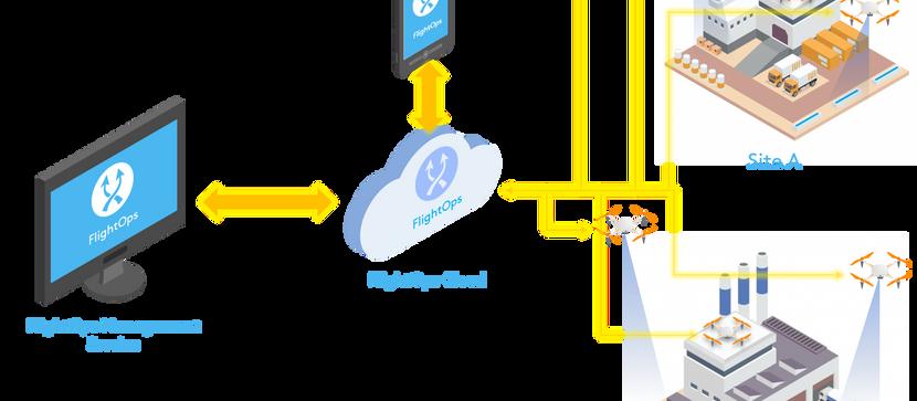 FlightOps version 3.0 is relesed and certified