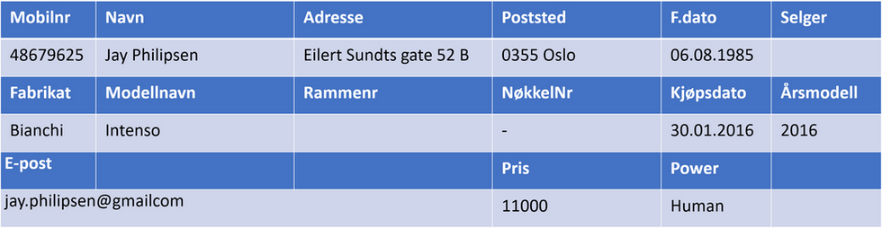 16-3 Philipsen.png