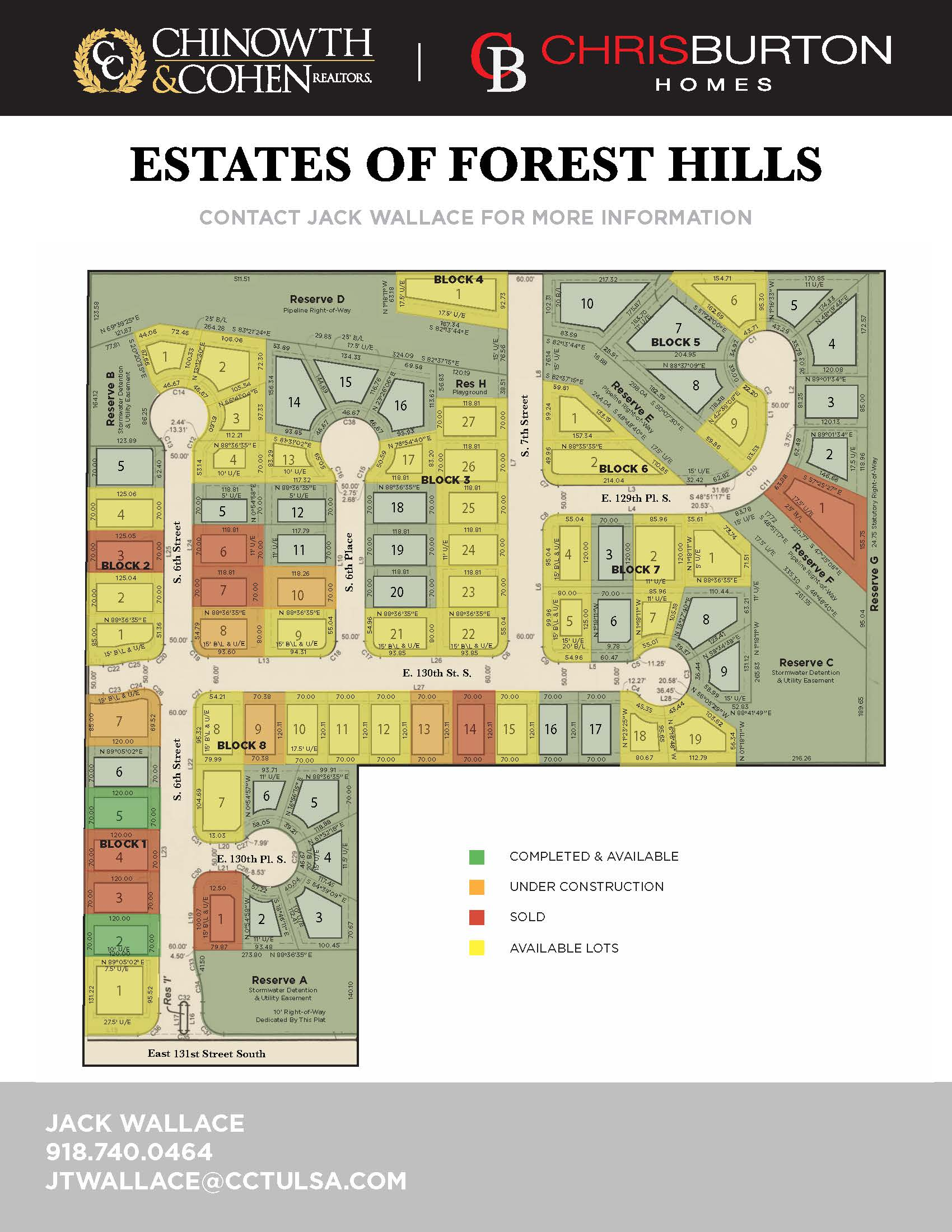 Estates of Forest Hills Plat