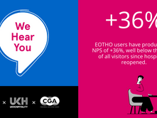 "Eight weeks in - EOTHO raises expectations as well as confidence - ""We Hear You"" survey finding"