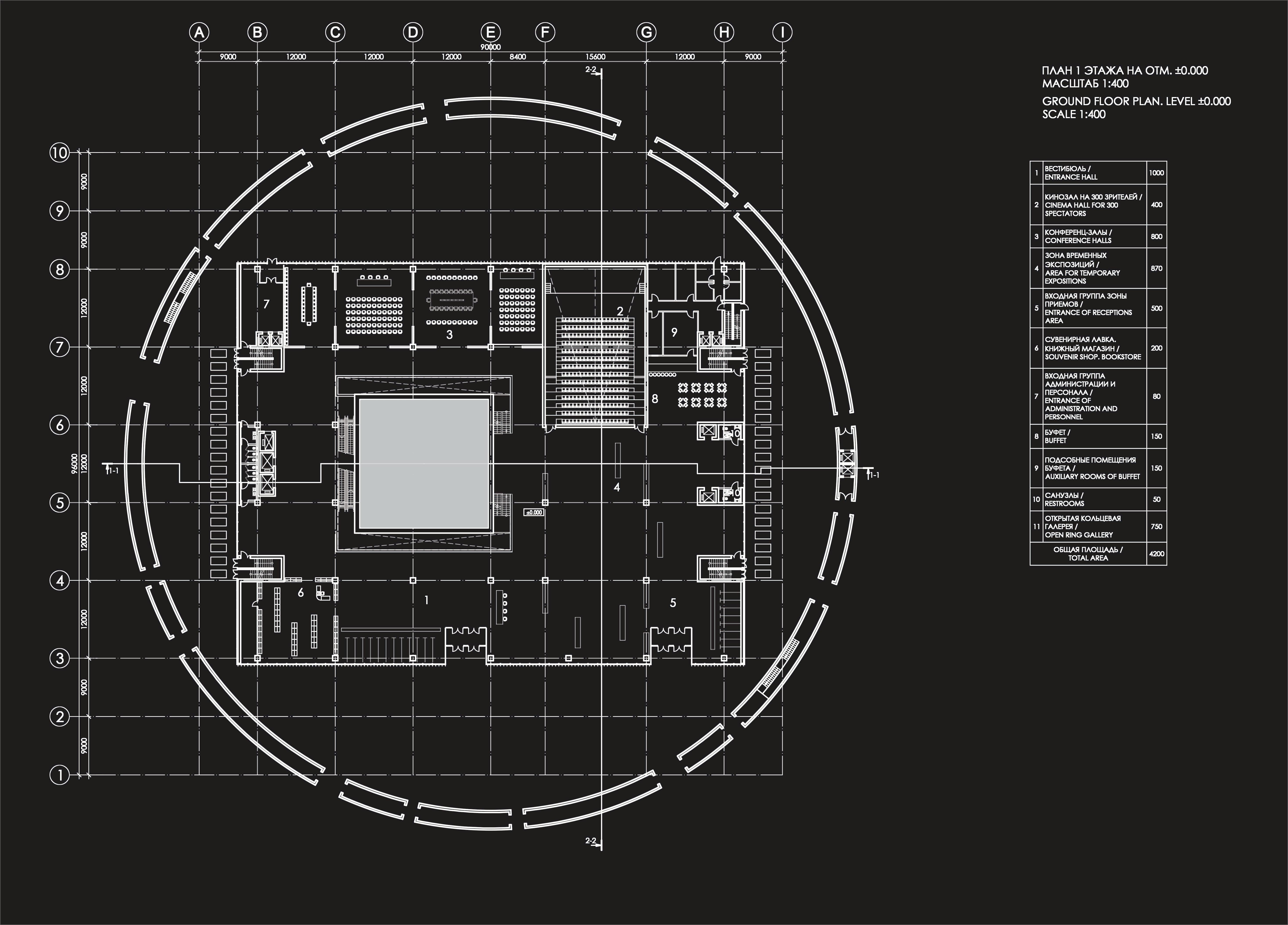План 1 этажа КОНКУРСНЫЙПРОЕКТКОНЦЕПЦИИ ПЛАНИРОВОЧНОГО РЕШЕНИЯ МУЗЕЙНО-ВЫСТАВОЧНОГО ЦЕНТРА «ОБОРОНА
