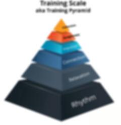 Pyramid-english.jpg