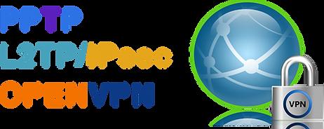Asustor NAS VPN.png
